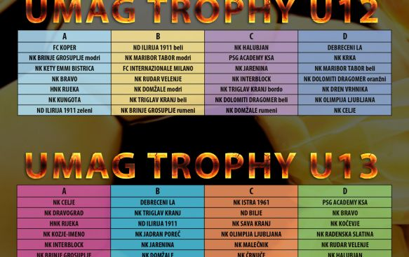 UMAG TROPHY U12 and U13